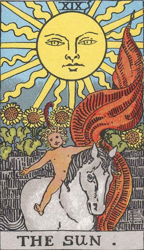 塔罗牌牌意:太阳正位与太阳逆位的解析与含义插图