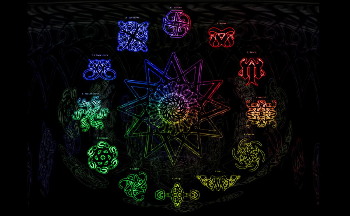 超級神準的十二星座與塔羅牌特輯:水象與風象篇